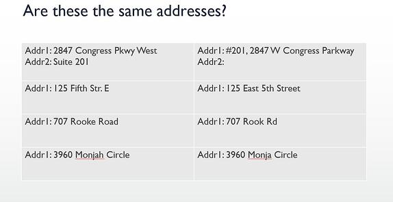 Are these the same addresses-1