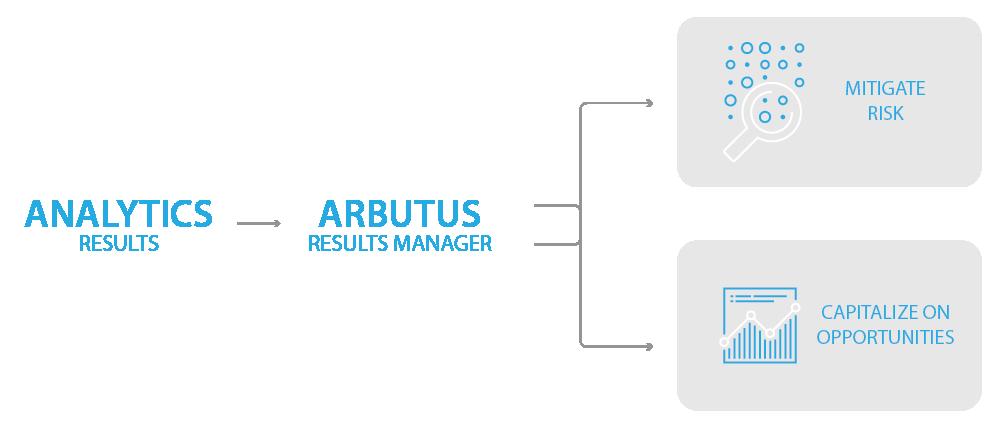Arbutus_analytics-results (003)-2