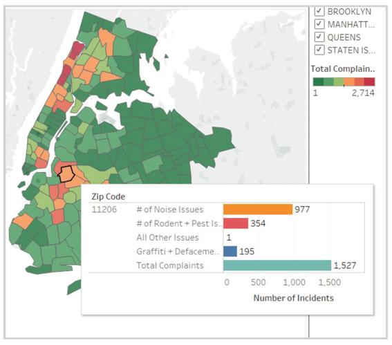 NYC-data