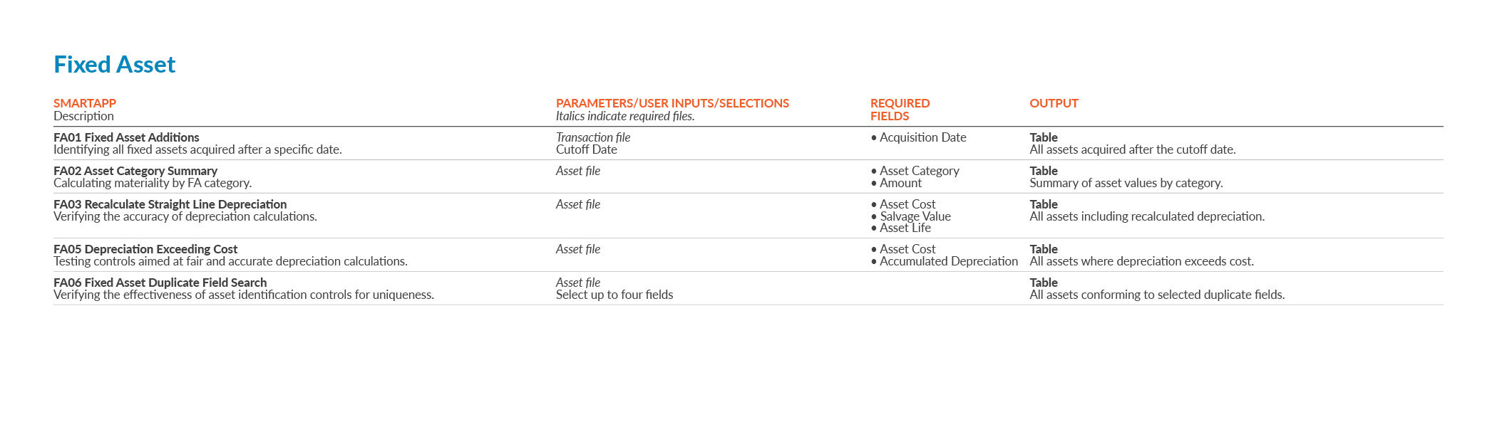 SmartApps_fixed-asset